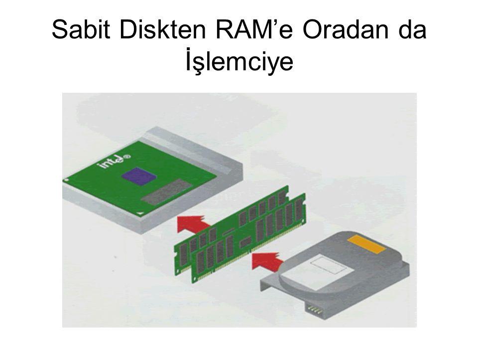 Sabit Diskten RAM'e Oradan da İşlemciye