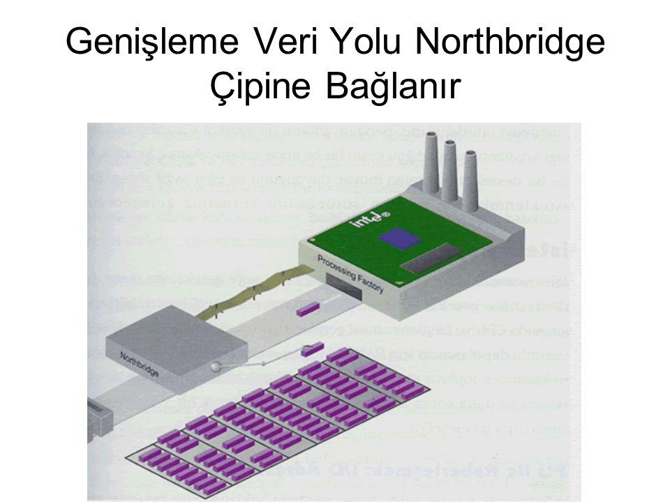 Genişleme Veri Yolu Northbridge Çipine Bağlanır