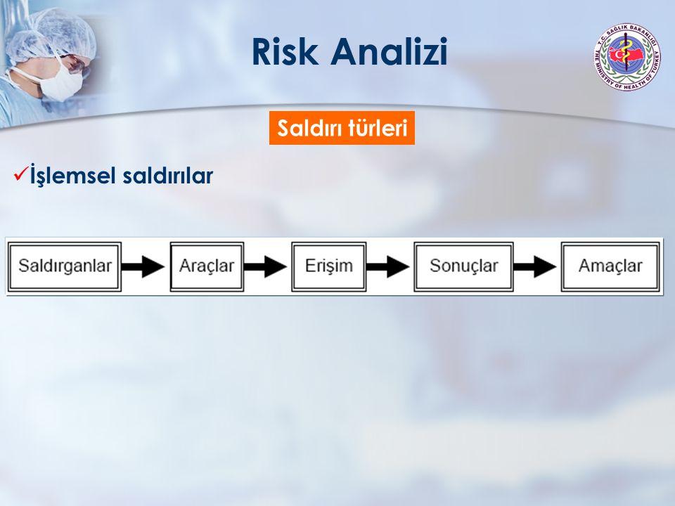 Risk Analizi Saldırı türleri İşlemsel saldırılar