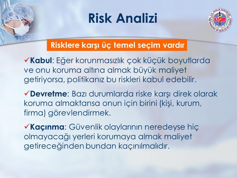 Risk Analizi Risklere karşı üç temel seçim vardır