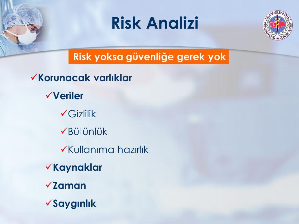 Risk Analizi Risk yoksa güvenliğe gerek yok Korunacak varlıklar
