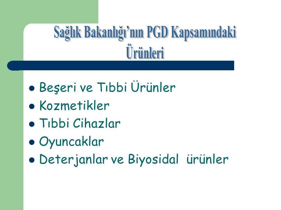 Sağlık Bakanlığı'nın PGD Kapsamındaki