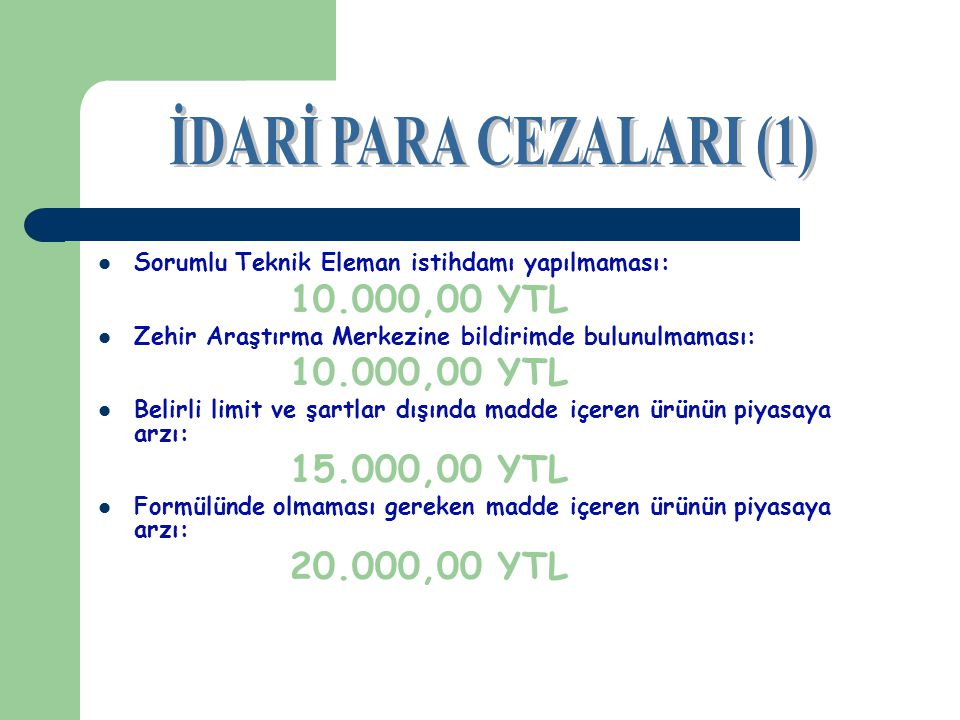 İDARİ PARA CEZALARI (1) 10.000,00 YTL 15.000,00 YTL 20.000,00 YTL