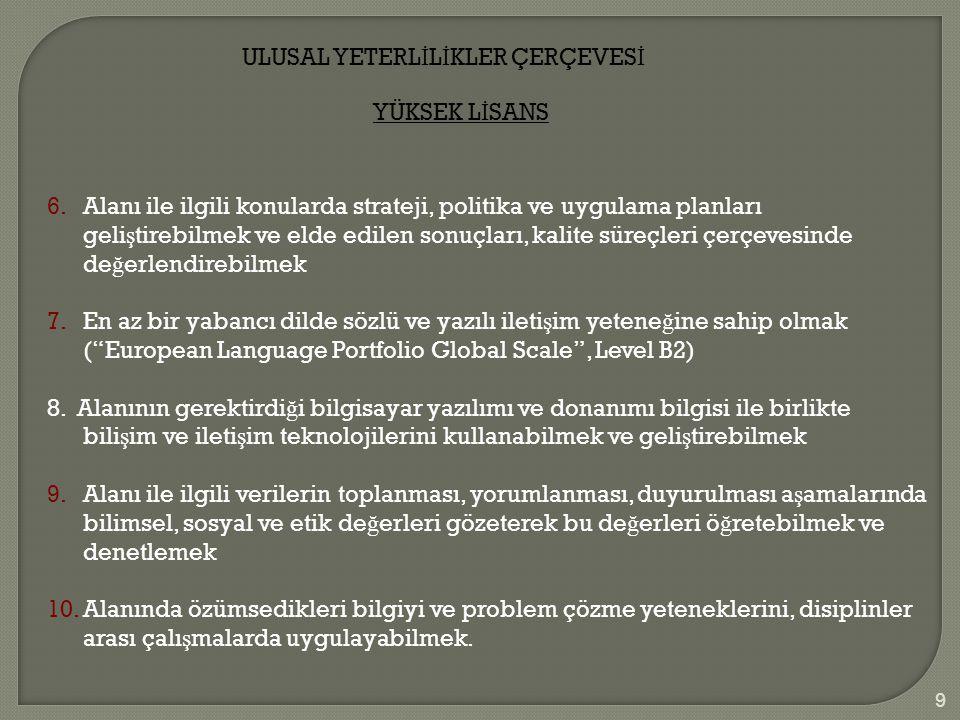 ULUSAL YETERLİLİKLER ÇERÇEVESİ