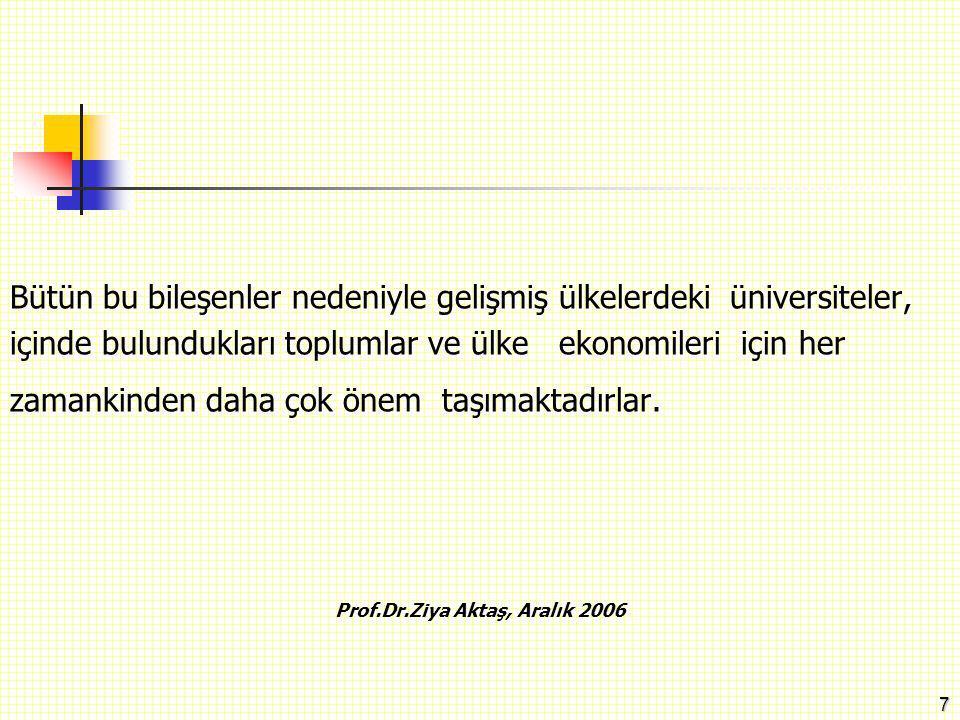 Prof.Dr.Ziya Aktaş, Aralık 2006