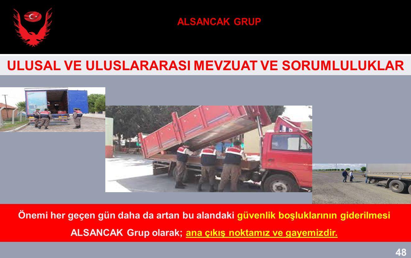 ALSANCAK GRUP ULUSAL VE ULUSLARARASI MEVZUAT VE SORUMLULUKLAR 48