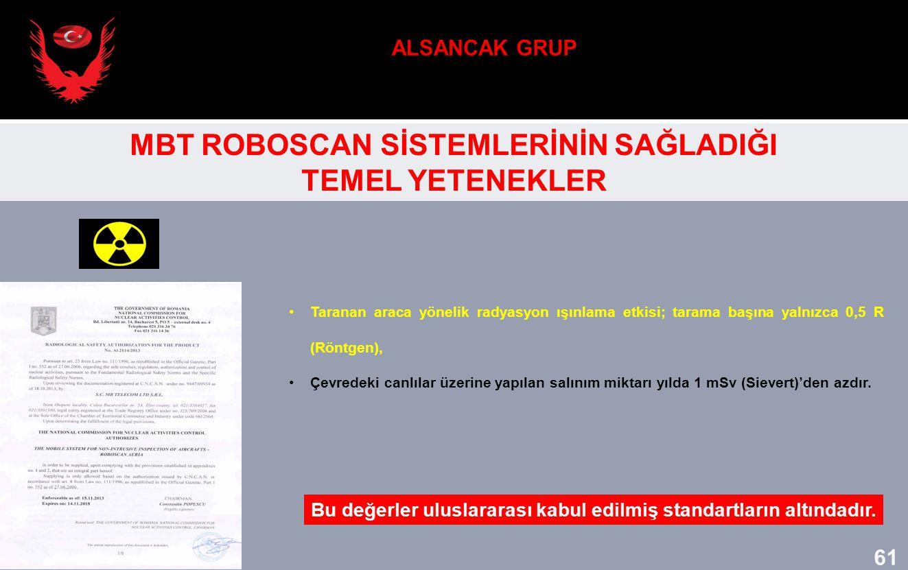 ALSANCAK GRUP MBT ROBOSCAN SİSTEMLERİNİN SAĞLADIĞI TEMEL YETENEKLER 61