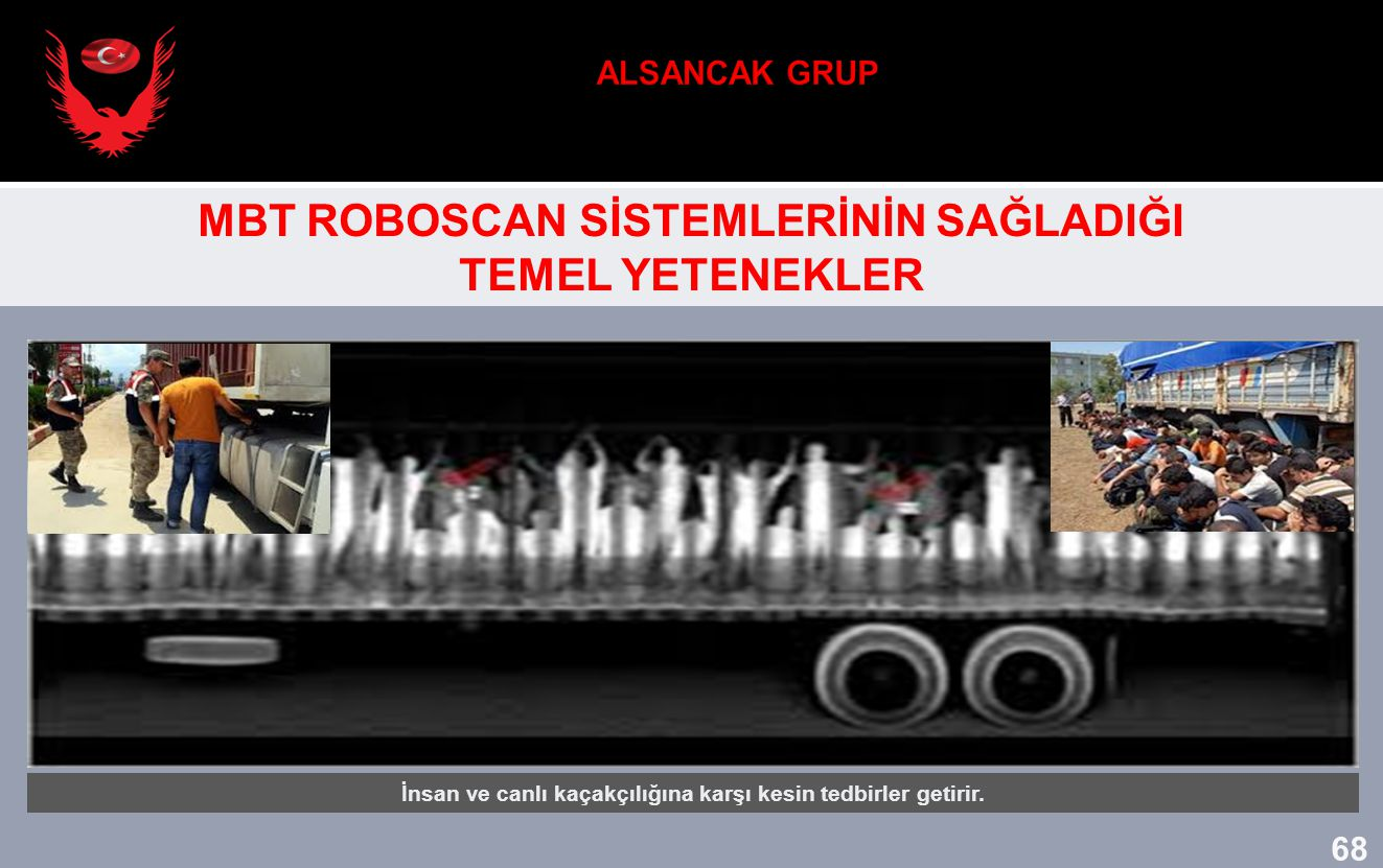 ALSANCAK GRUP MBT ROBOSCAN SİSTEMLERİNİN SAĞLADIĞI TEMEL YETENEKLER 68