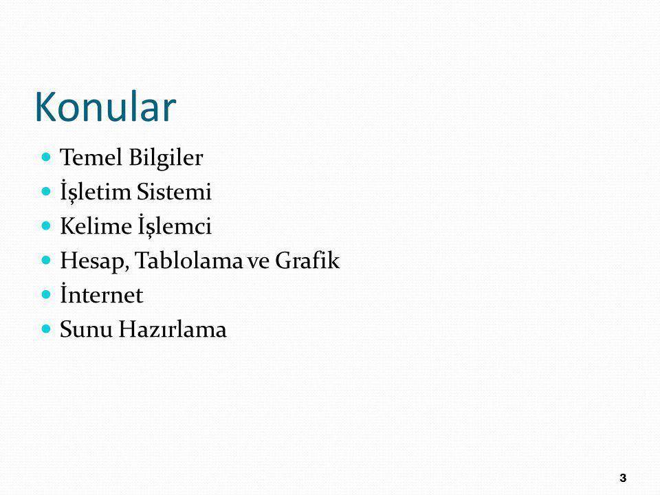 Konular Temel Bilgiler İşletim Sistemi Kelime İşlemci