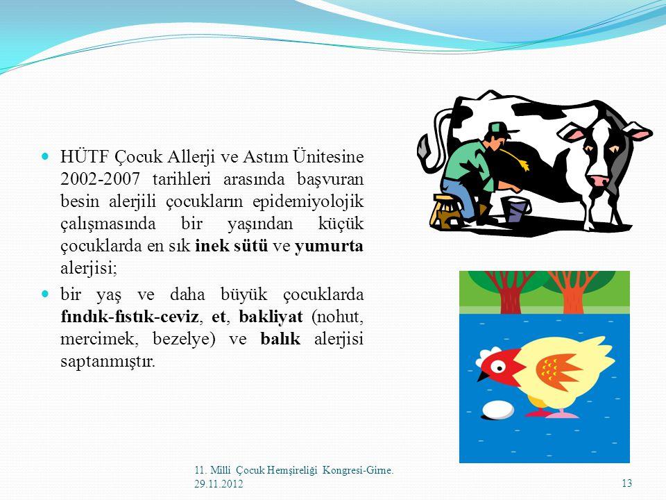 HÜTF Çocuk Allerji ve Astım Ünitesine 2002-2007 tarihleri arasında başvuran besin alerjili çocukların epidemiyolojik çalışmasında bir yaşından küçük çocuklarda en sık inek sütü ve yumurta alerjisi;
