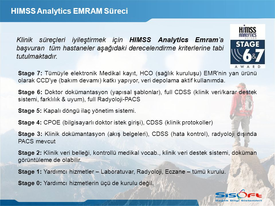 HIMSS Analytics EMRAM Süreci