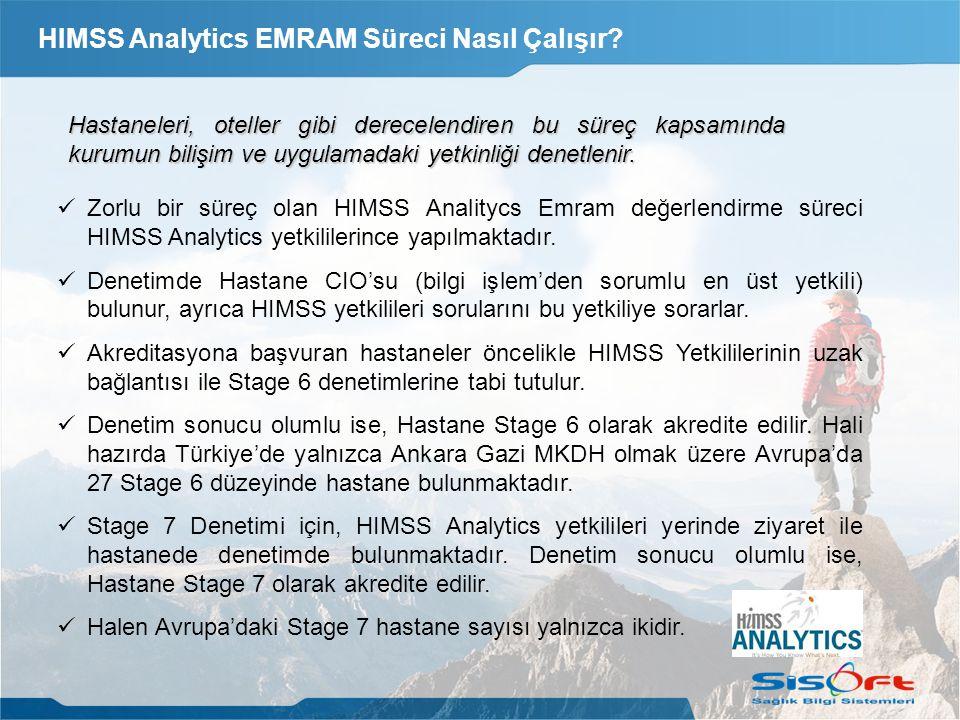 HIMSS Analytics EMRAM Süreci Nasıl Çalışır