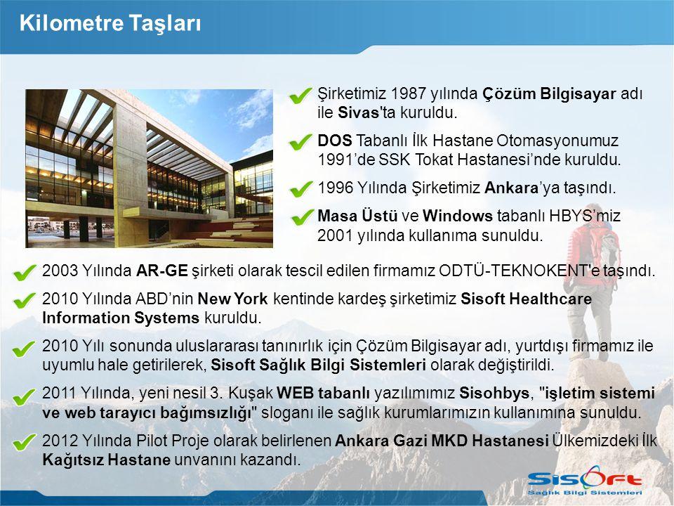 Kilometre Taşları Şirketimiz 1987 yılında Çözüm Bilgisayar adı ile Sivas ta kuruldu.