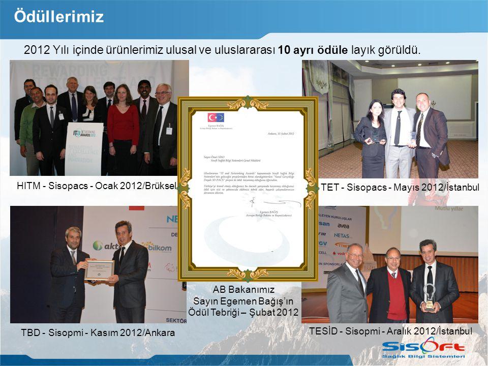 Ödüllerimiz 2012 Yılı içinde ürünlerimiz ulusal ve uluslararası 10 ayrı ödüle layık görüldü. HITM - Sisopacs - Ocak 2012/Brüksel.