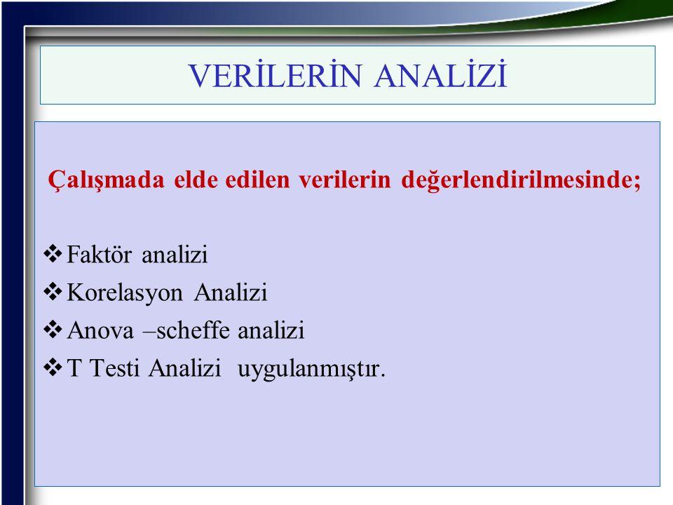 VERİLERİN ANALİZİ Çalışmada elde edilen verilerin değerlendirilmesinde; Faktör analizi. Korelasyon Analizi.