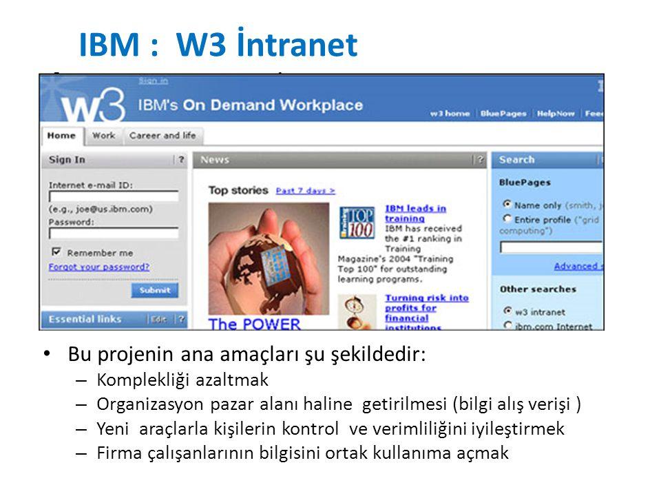 IBM : W3 İntranet Bu projenin ana amaçları şu şekildedir: