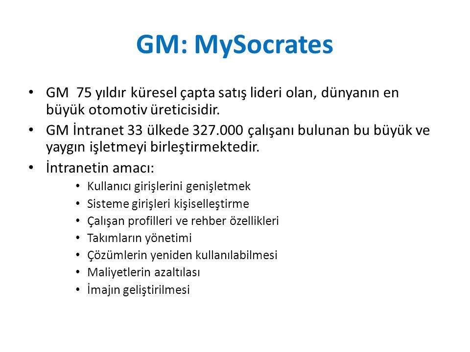 GM: MySocrates GM 75 yıldır küresel çapta satış lideri olan, dünyanın en büyük otomotiv üreticisidir.