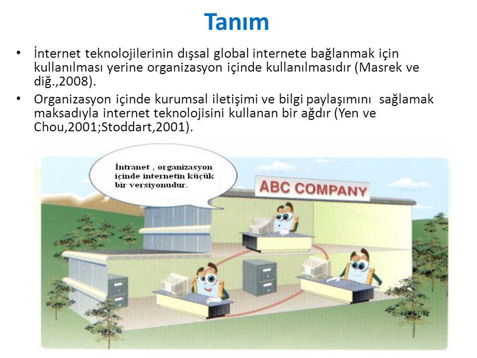 Tanım İnternet teknolojilerinin dışsal global internete bağlanmak için kullanılması yerine organizasyon içinde kullanılmasıdır (Masrek ve diğ.,2008).