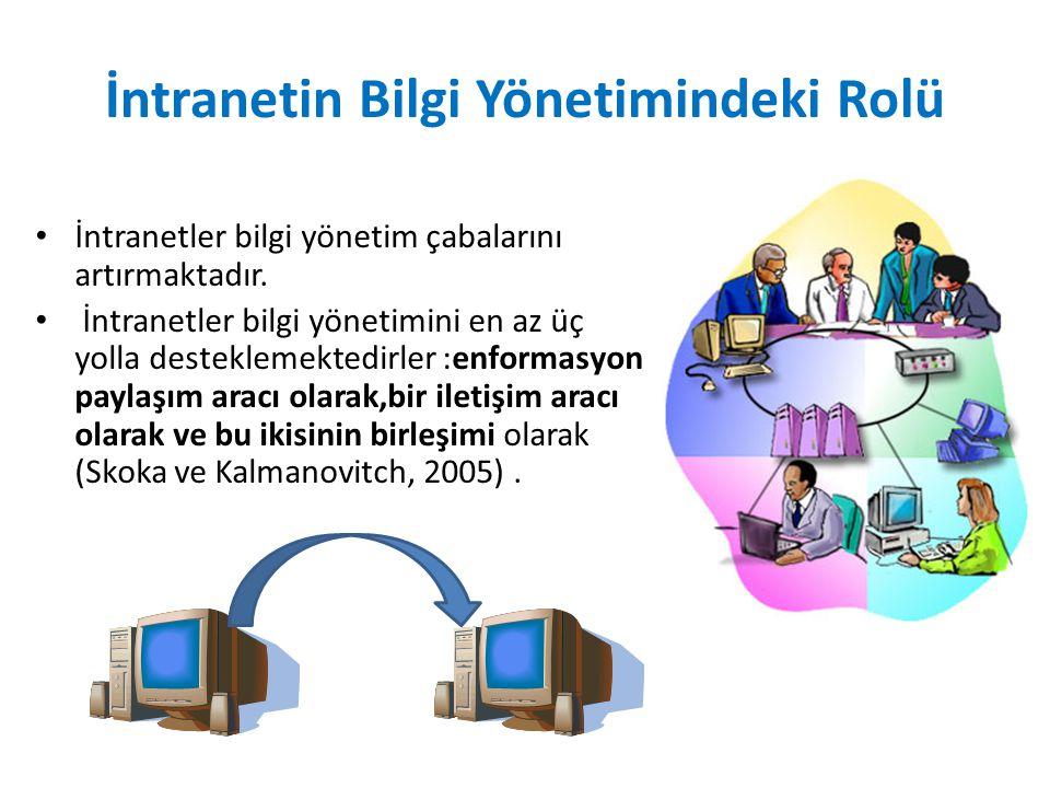 İntranetin Bilgi Yönetimindeki Rolü