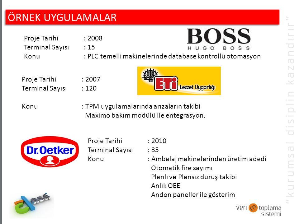 ÖRNEK UYGULAMALAR Proje Tarihi : 2008 Terminal Sayısı : 15