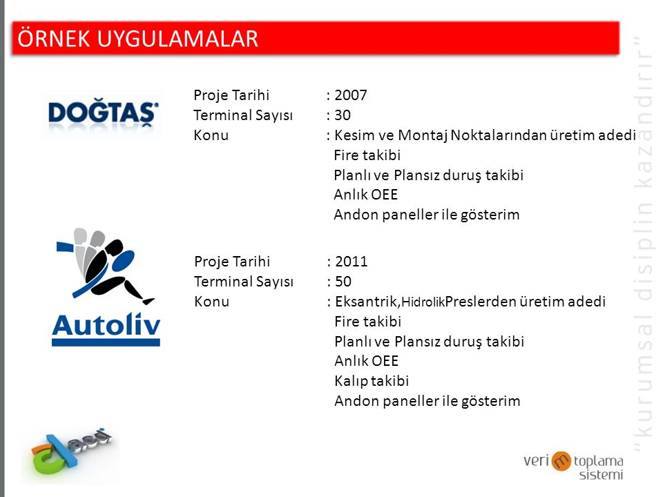 ÖRNEK UYGULAMALAR Proje Tarihi : 2007 Terminal Sayısı : 30