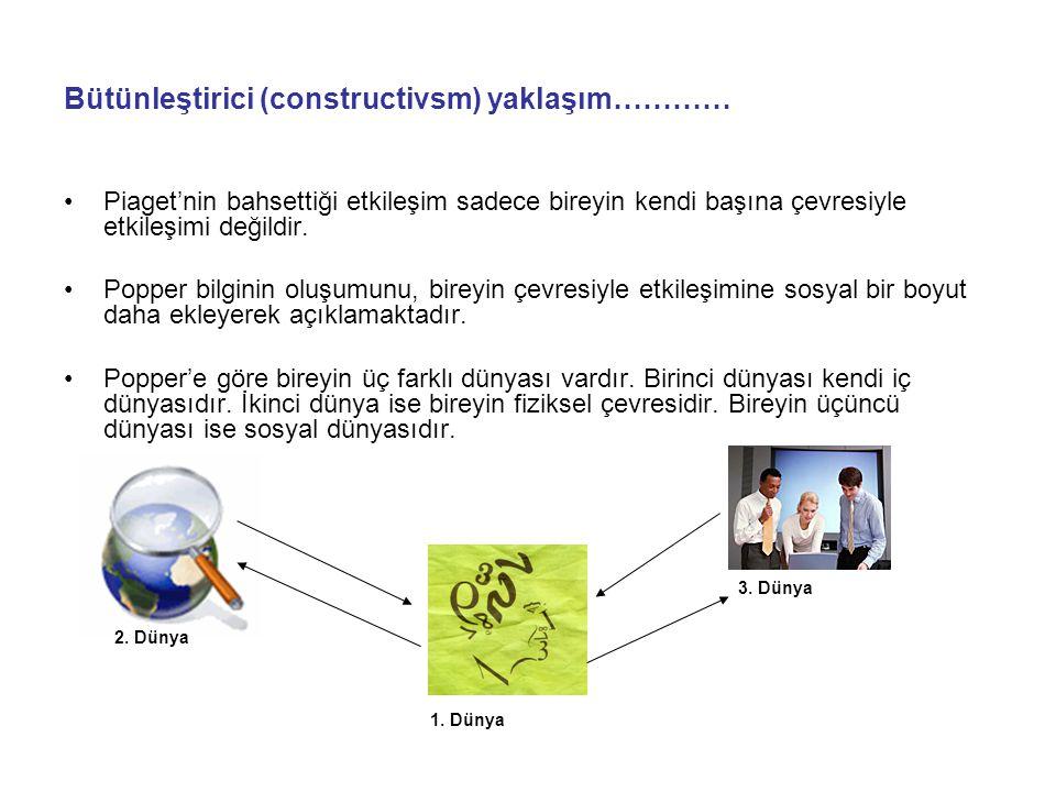 Bütünleştirici (constructivsm) yaklaşım…………