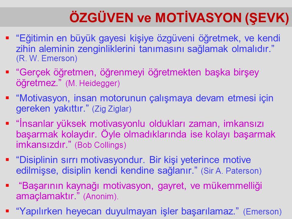 ÖZGÜVEN ve MOTİVASYON (ŞEVK)