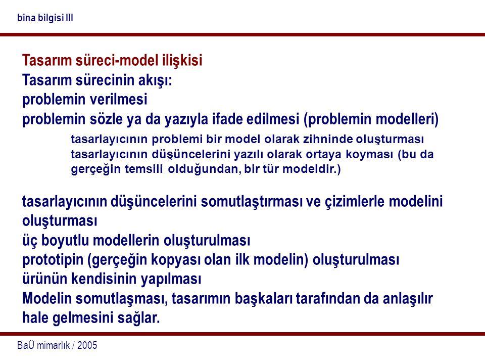 Tasarım süreci-model ilişkisi Tasarım sürecinin akışı: