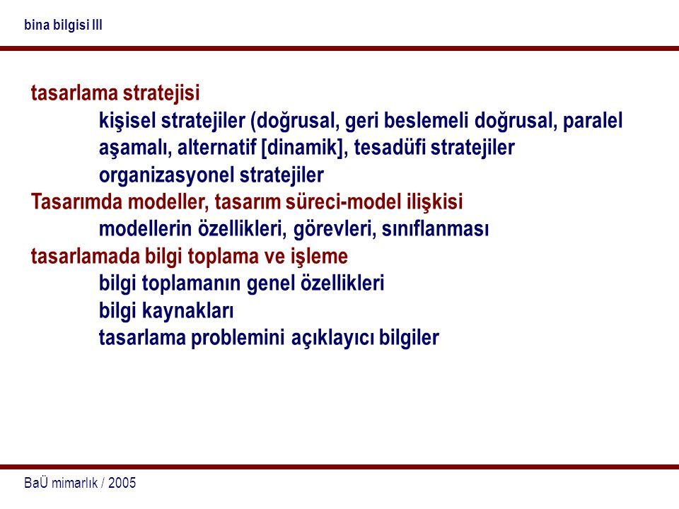 organizasyonel stratejiler