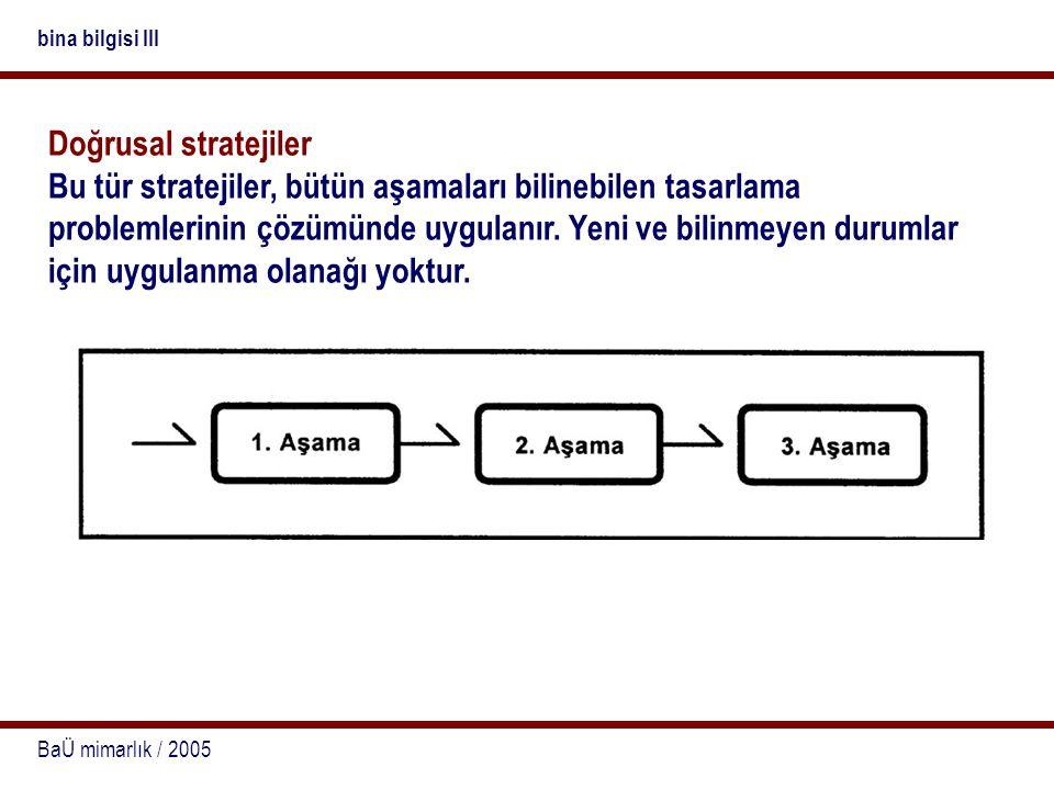 bina bilgisi III Doğrusal stratejiler.
