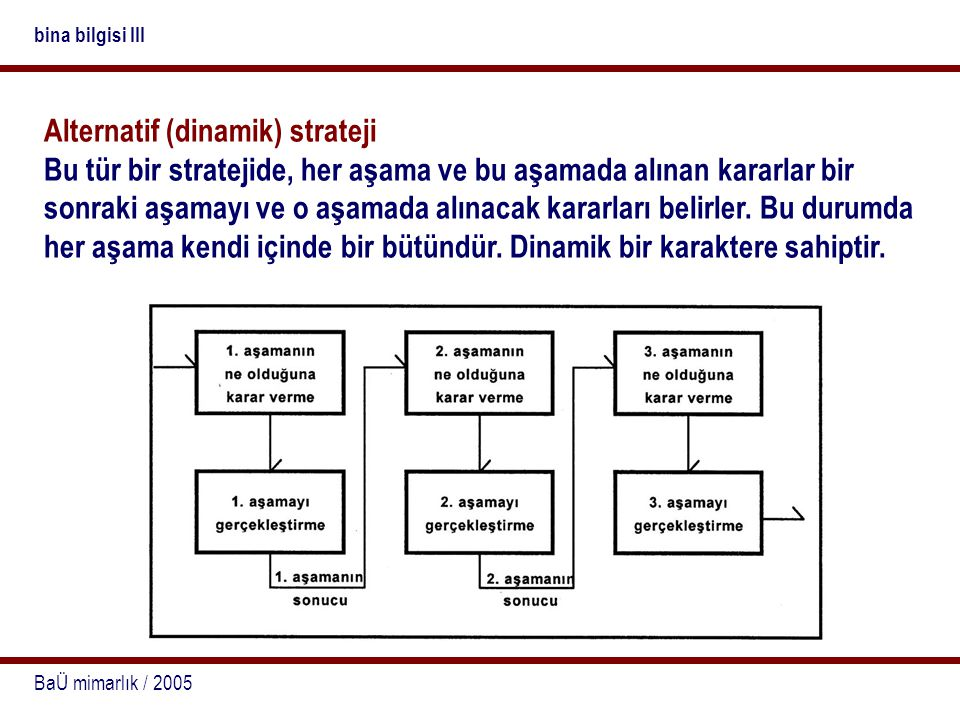 Alternatif (dinamik) strateji