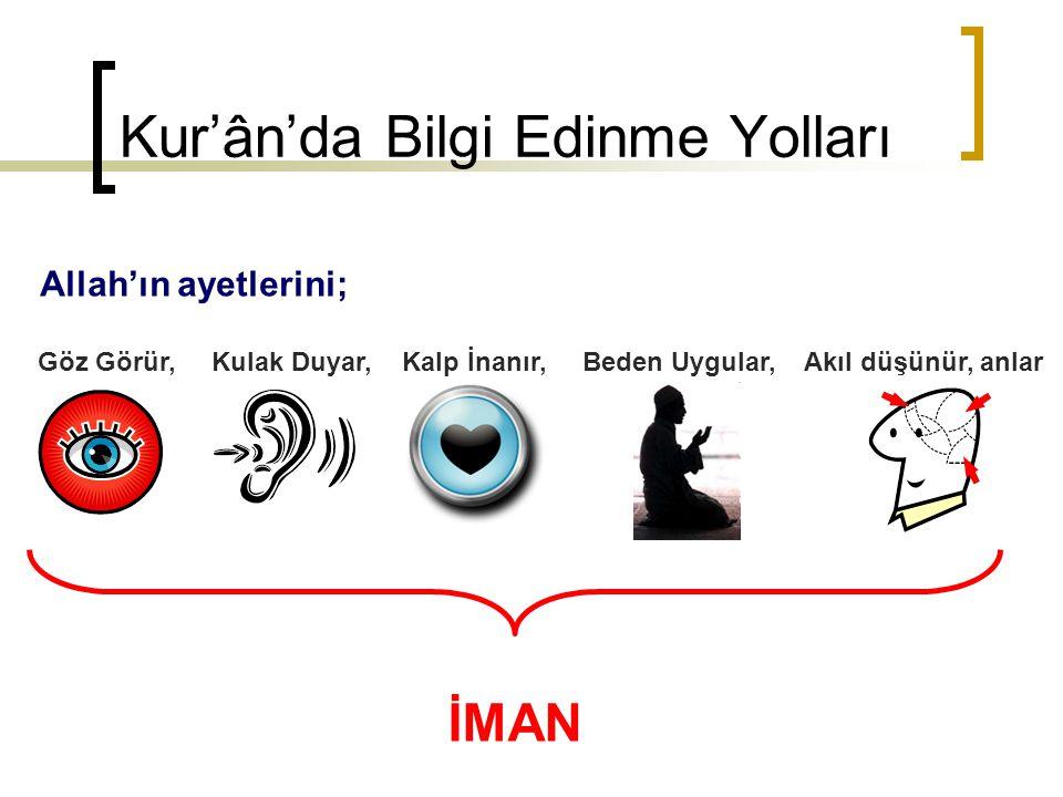 Kur'ân'da Bilgi Edinme Yolları