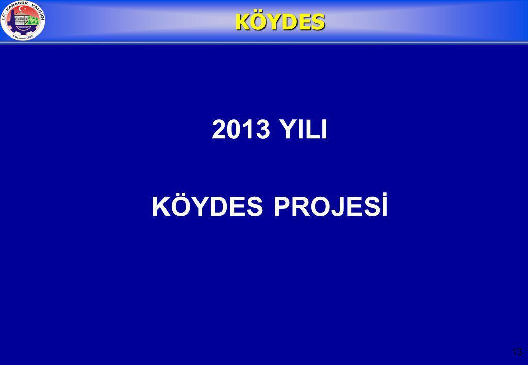 KÖYDES 2013 YILI KÖYDES PROJESİ