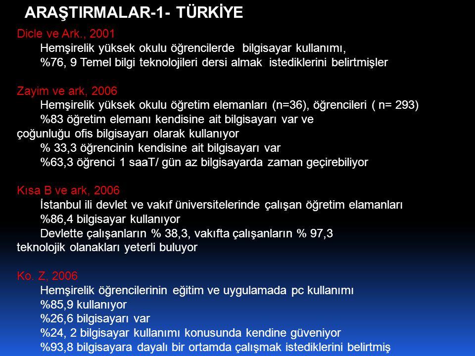 ARAŞTIRMALAR-1- TÜRKİYE