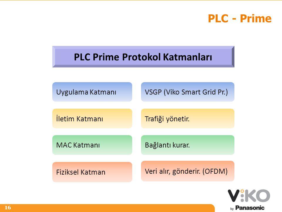 PLC Prime Protokol Katmanları