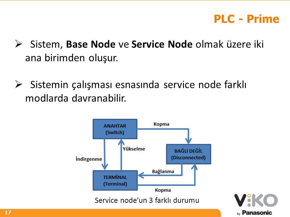 Sistem, Base Node ve Service Node olmak üzere iki ana birimden oluşur.
