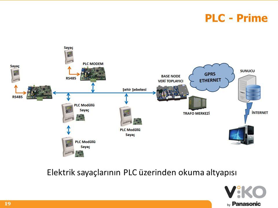PLC - Prime Elektrik sayaçlarının PLC üzerinden okuma altyapısı
