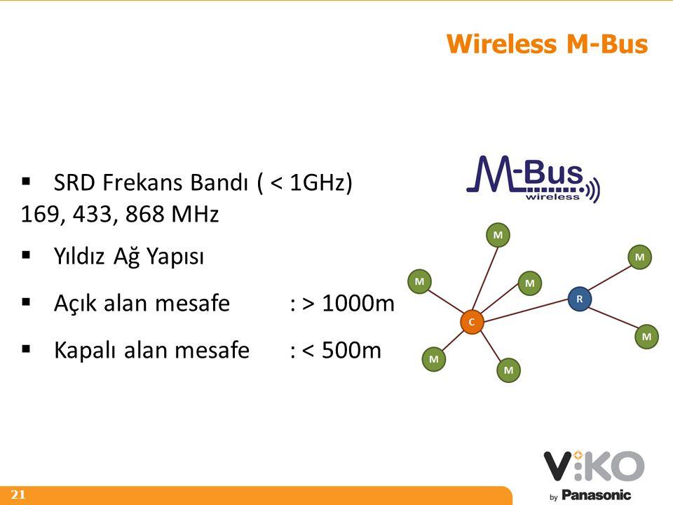 Wireless M-Bus SRD Frekans Bandı ( < 1GHz) 169, 433, 868 MHz. Yıldız Ağ Yapısı. Açık alan mesafe : > 1000m.