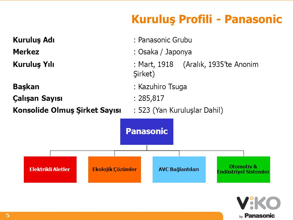 Kuruluş Profili - Panasonic