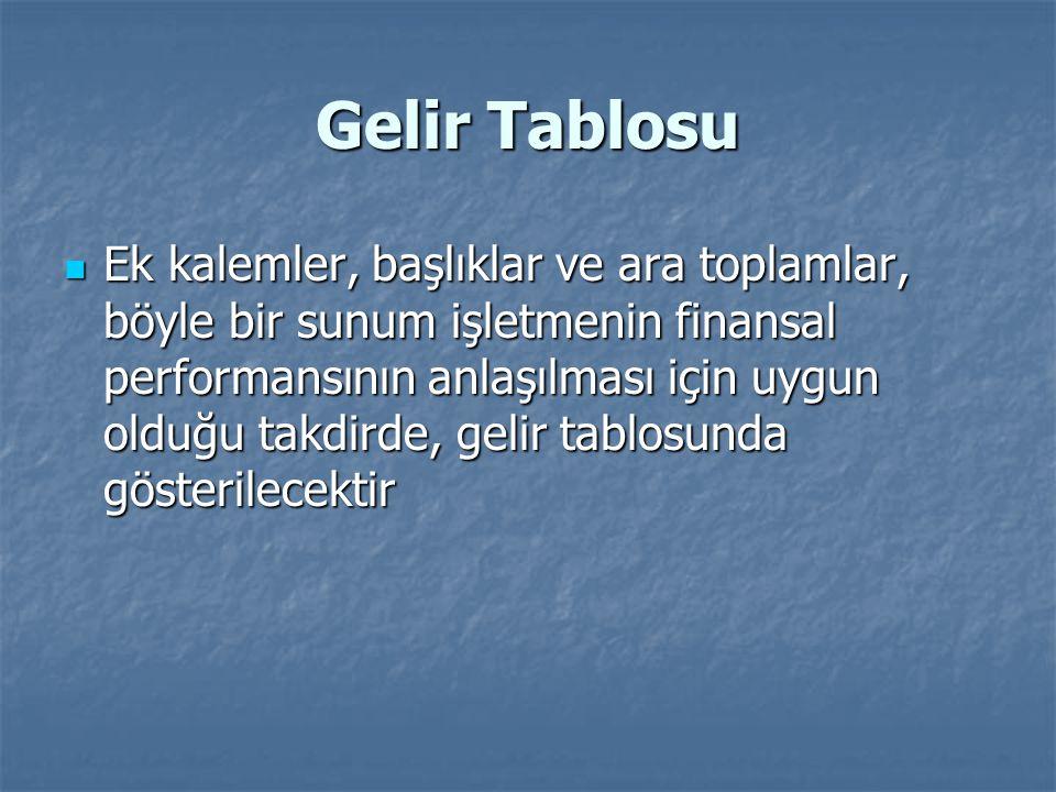 Gelir Tablosu