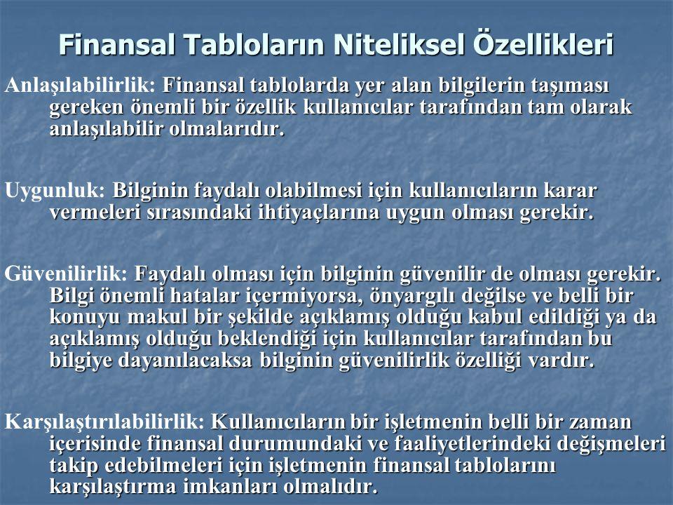 Finansal Tabloların Niteliksel Özellikleri