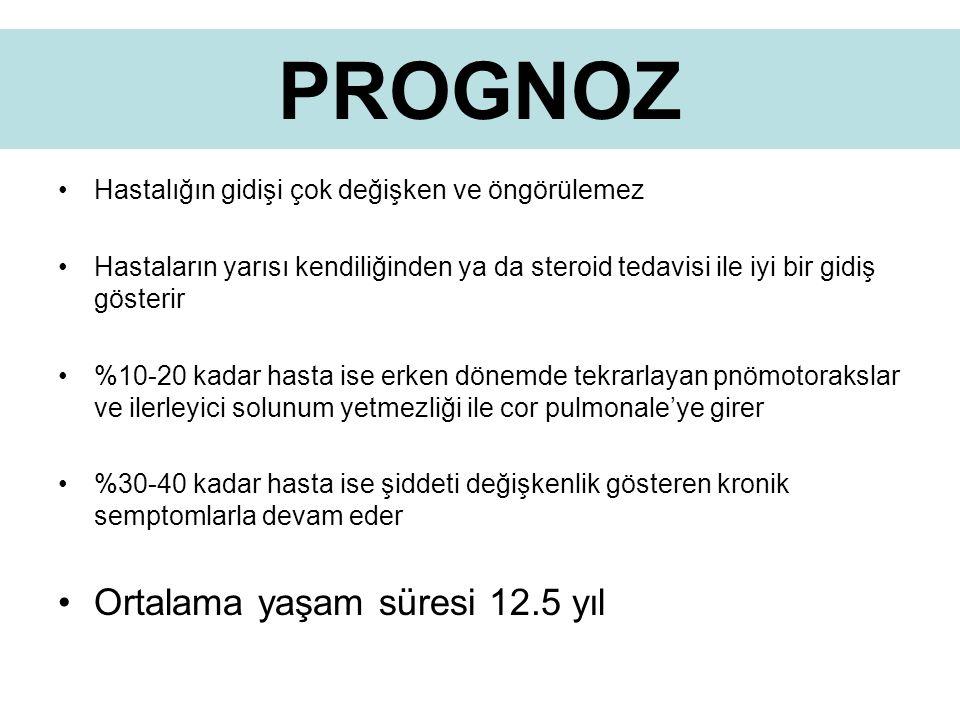 PROGNOZ Ortalama yaşam süresi 12.5 yıl