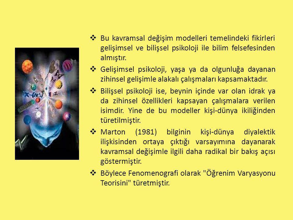 Bu kavramsal değişim modelleri temelindeki fikirleri gelişimsel ve bilişsel psikoloji ile bilim felsefesinden almıştır.