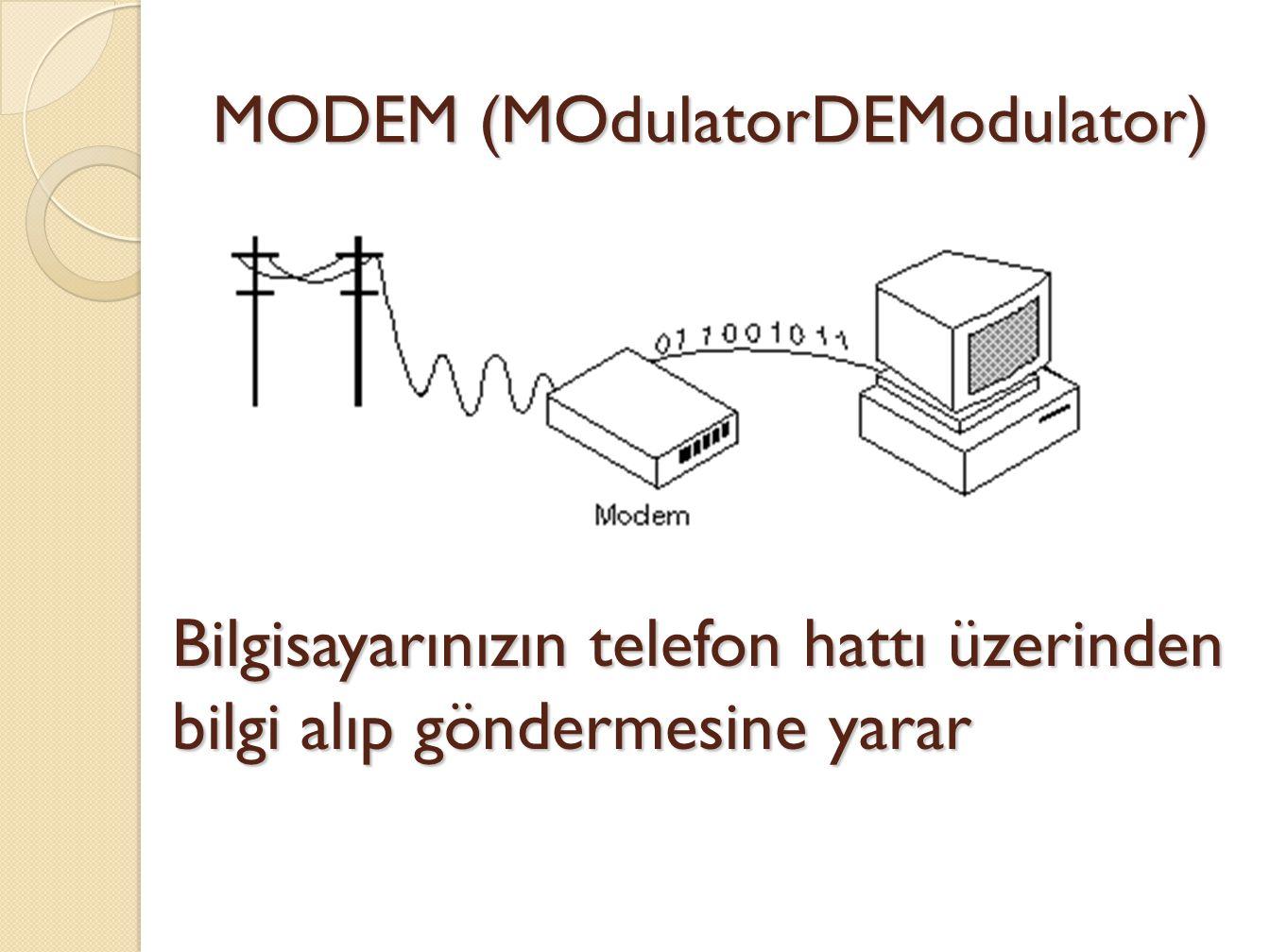 MODEM (MOdulatorDEModulator)