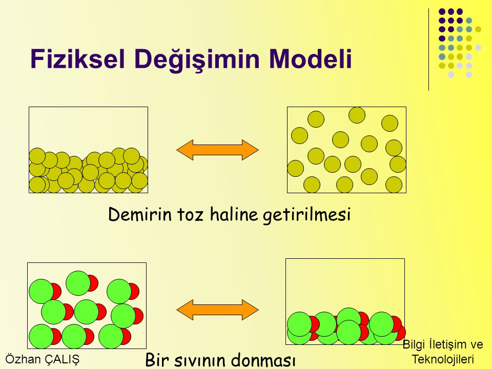 Fiziksel Değişimin Modeli