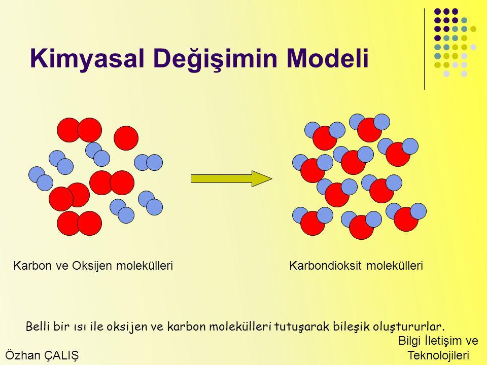 Kimyasal Değişimin Modeli