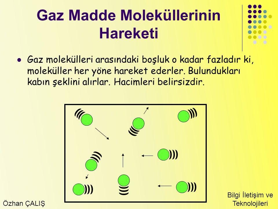 Gaz Madde Moleküllerinin Hareketi