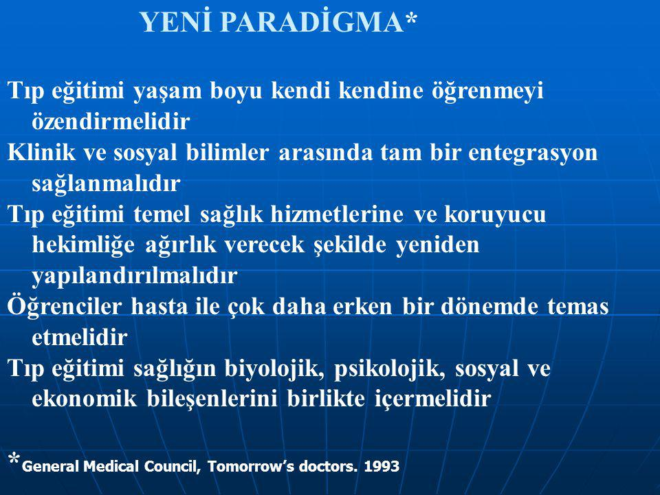 *General Medical Council, Tomorrow's doctors. 1993