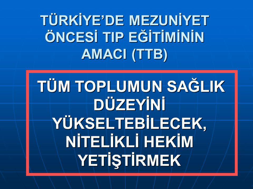 TÜRKİYE'DE MEZUNİYET ÖNCESİ TIP EĞİTİMİNİN AMACI (TTB)