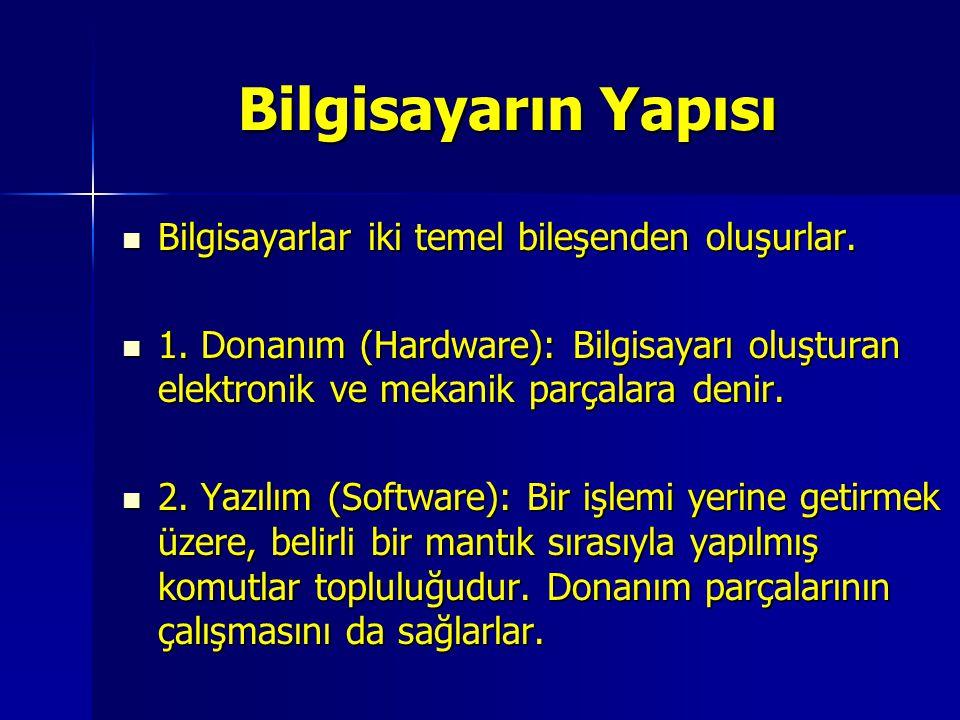 Bilgisayarın Yapısı Bilgisayarlar iki temel bileşenden oluşurlar.